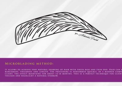 Microblading Method
